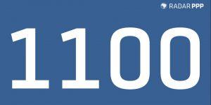 Radar de Projetos - Marco 1.100 Projetos